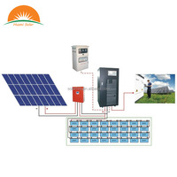 (HM-OFF1000w) Hot Sale battery ,panel ,inverter and controller 1000W solar power system