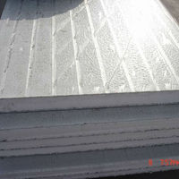 Insulated Sandwich Panel Wall Factory