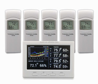 Wireless 8 channel color screen Weather Station HP3000
