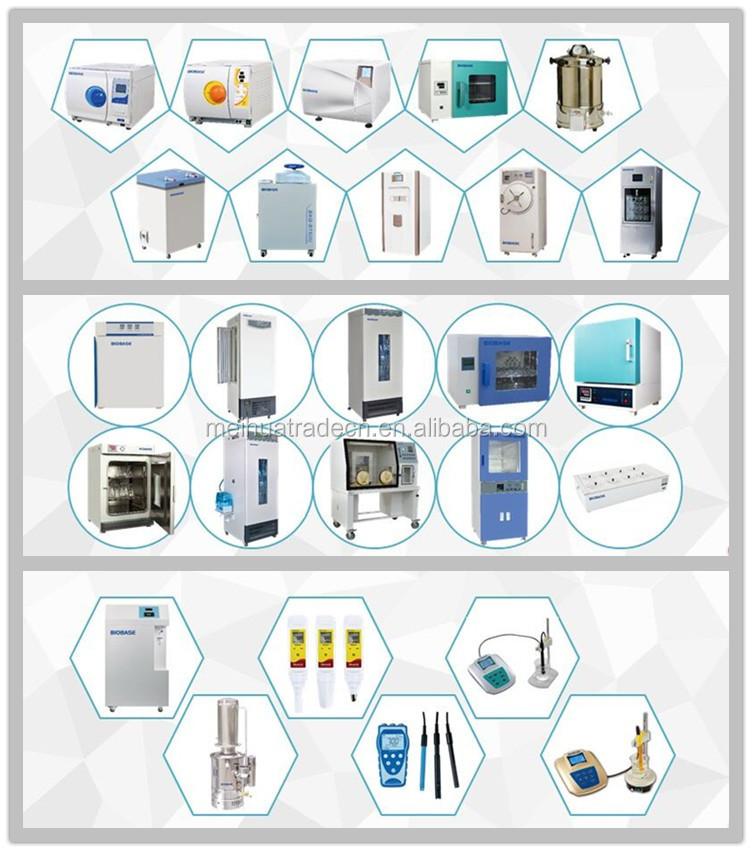 lab common equipment.jpg