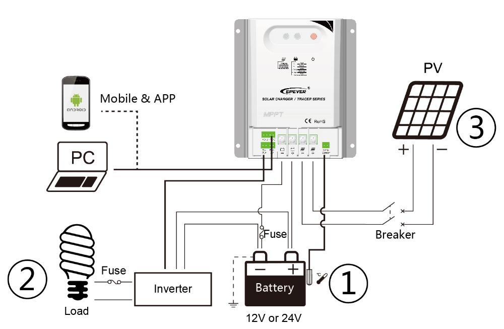 epsolar tracer3210cn 30amp mppt controlador de cargador