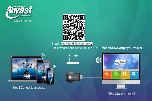 EZcast plus Miracast TV Dongle iPush DLNA Airplay 1080P MediaShare WiFi Display Dongle Rceiver