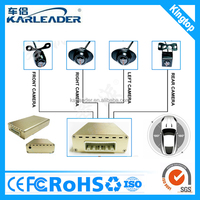 360 degree bird view security camera blind spot assist system/blind spot monitor system/blind spot detection system