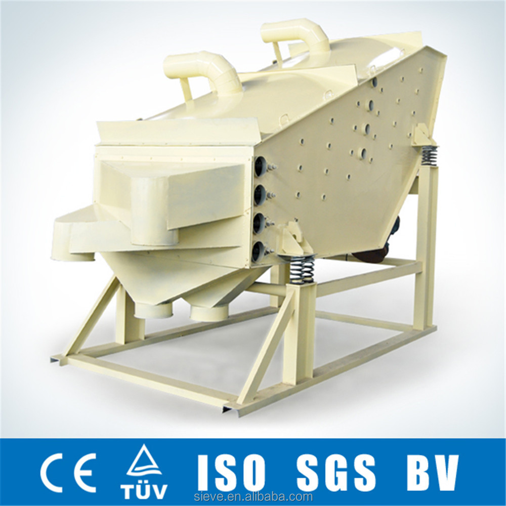 Sand Screening Machine Classifying Screen