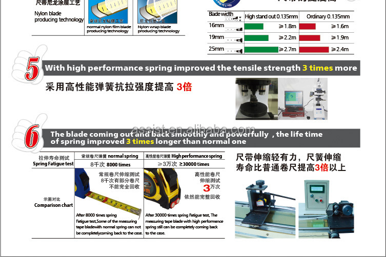 ASSIST high quality auto lock 3m 5m 7.5m steel measuring tape support customized promotional tape measure