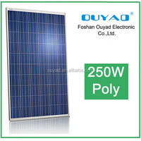 cost-effective Chinese 250w solar panels price for home/100W 200W 250W 300W Mono Solar Panel / Poly Solar Panel Price with High