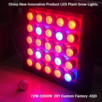 Customizable emitting color 72w- 1200w led grow light with smart controller high power COB led grow light hydroponic strip grow
