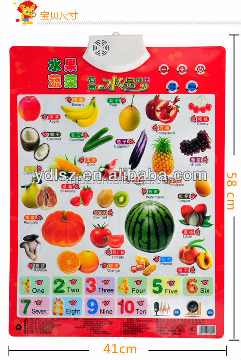 preschool children english learning sound wall chart