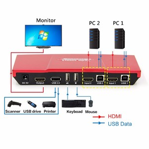 2 Port USB2.0 HDMI KVM Switch Switcher Cable For PCs Dual Monitor Keyboard Mouse