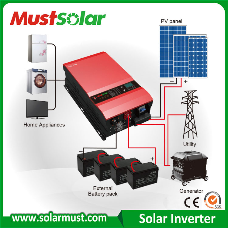 grid tied solar inverter 5000w with charger