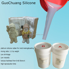 platinum cure liquid silicone rubber making mold for resin casting