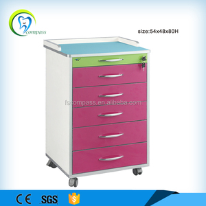 Foshan Compass dental art furniture dentist cabinet furniture for clinic