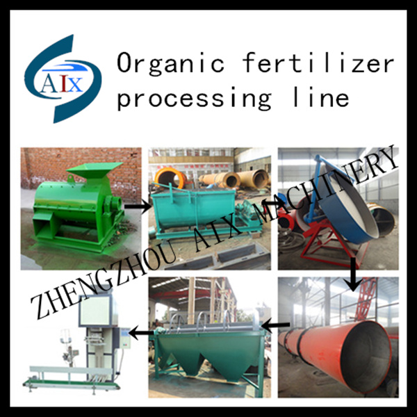 Fertilizer Granulation production line for animal manure