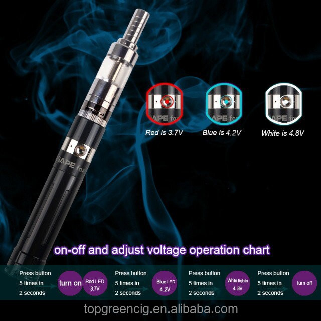 hot new products for 2015 best selling products xvape Fox alibaba co uk