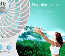 USB Air Purifier Fan New Invented Products on Market