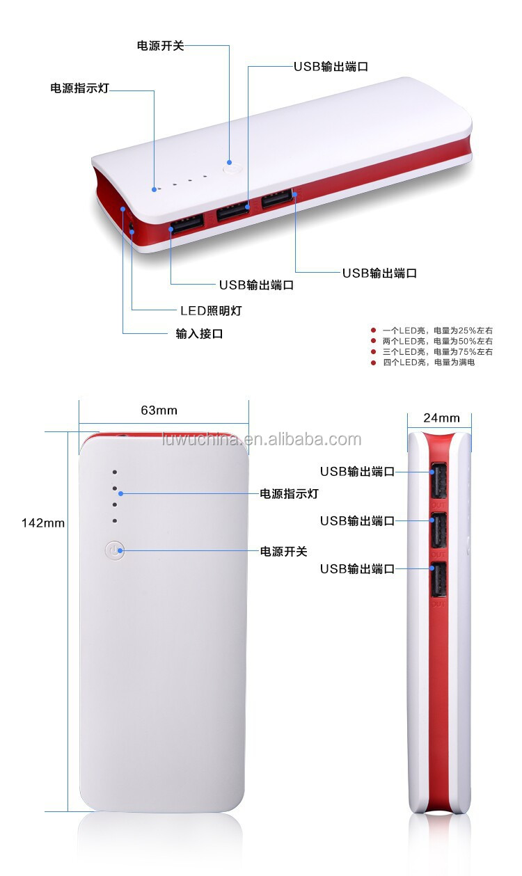 Good quality portable 2600mah with full logo print lipstick mobile charger