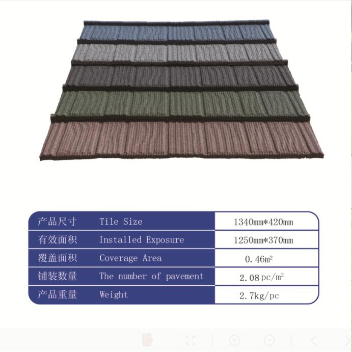 Promotional stone coated metal roof tiles