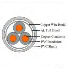 JB8734.5 300/300V AL Foil shield copper wire braid 3 core 4mm flexible cable