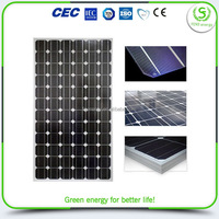 Special customized direct sale high efficiency solar panel 250watt