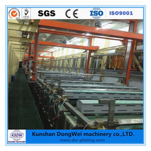 Automatic machine nickel plating plant