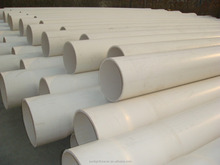 pvc drainage pipe sizes from dn20 to dn110 with plumbing parts