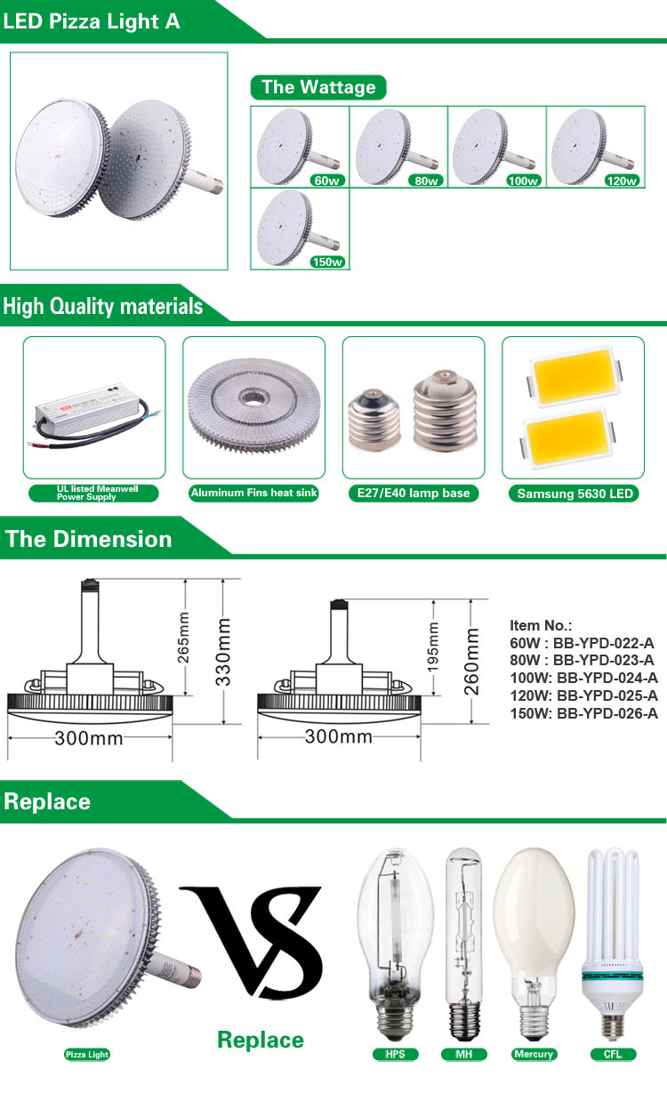 china supplier wholesale led high bay light 120w led high bay light