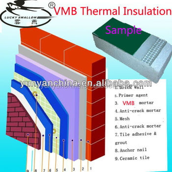Thermal Insulation Mortar For Exterior Insulation And Finish Systems Buy Eifs Vmb Thermal