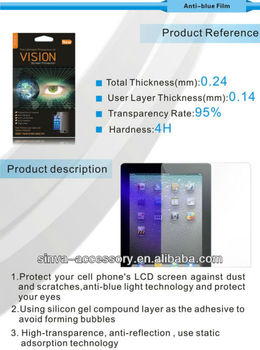high quality anti-blue light anti-UV screen protector for iPhone 5s