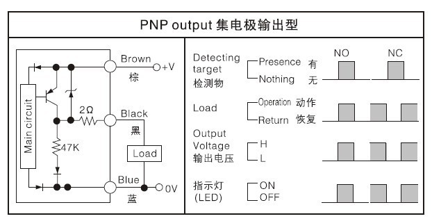product transducer LJ12A3-4-Z/BY 6-36VDC PNP NO proximity sensor housing detection sensor