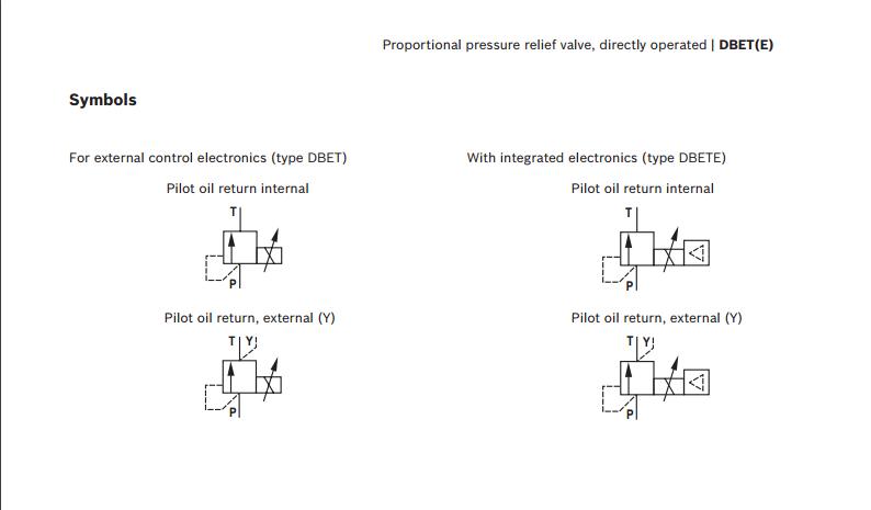 Rexroth Dbetr 10dbet 10 Hydraulic Valveproportional Pressure