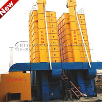 Circulation drying machine, grain batch dryer, paddy rice drying plants price list