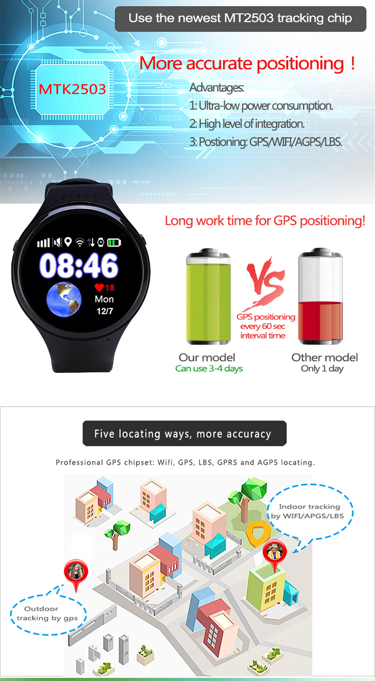 Free Shipping 2017 Wholesale hot trends Kids Gps watch smartwatch mobile watch