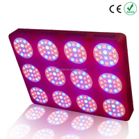 Good quality affordable price horticulture led grow lighting cob led grow light