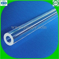 high borosilicate water resisting glass tube