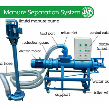 Pig/Cow Dung Solid-Liquid Separator For Animal Manure