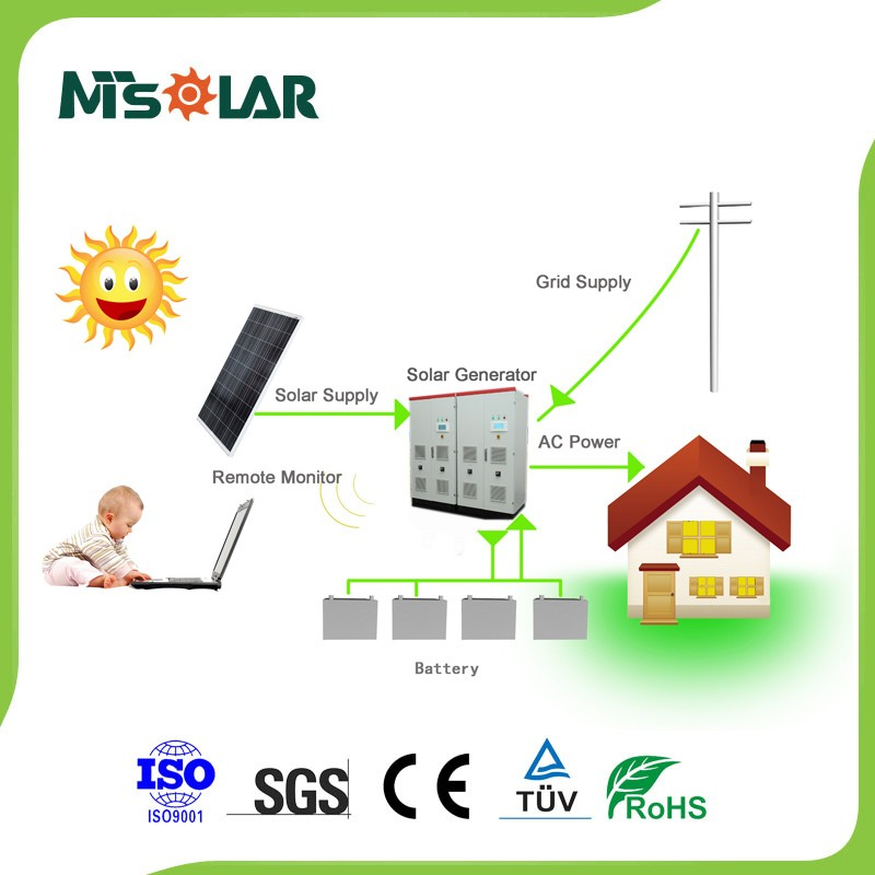 solar pv best seller 10Kw solar panel solar power systerm with battery