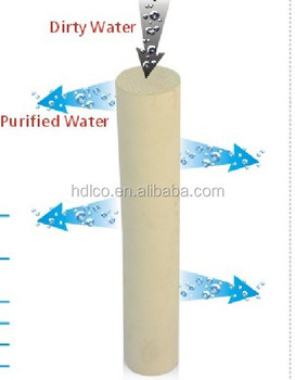 Made in China Guangzhou home alkaline water filter