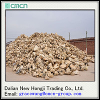 CMCN calcined bauxite price