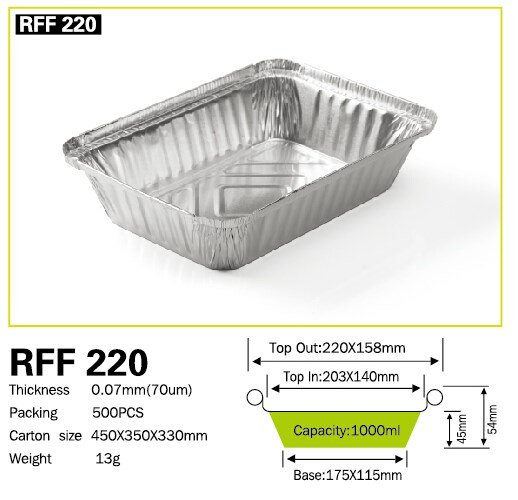 Recycling Durable Disposable Take Away Fast Food Containers