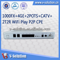 CPE 2015 Point-to-Point FTTH Networks device