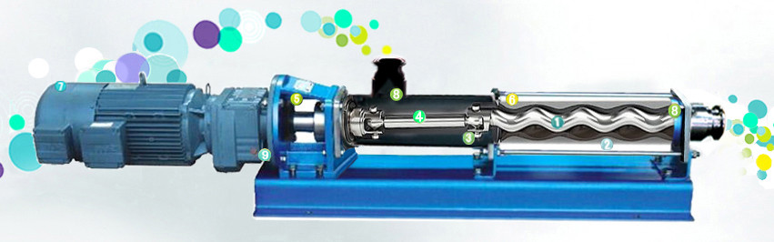 Food Grade Hygienic Rice Cake Single Screw Pump Transfer Pump