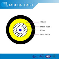 Outdoor mobile cable GJPFJU fiber optic cable flexible cable