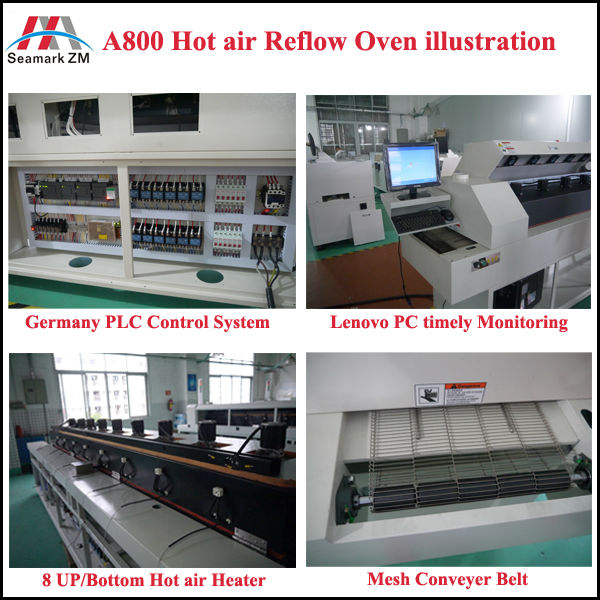 New products! Hot air automatic cheap smt reflow oven,reflow soldering equipment A600 mini bga chip reballing soldering machine