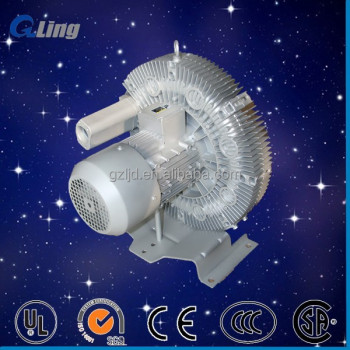 1.1KW three phase high pressure rotary blower