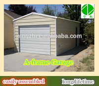Car parking sheds/Storage garage and and garage prefabricated