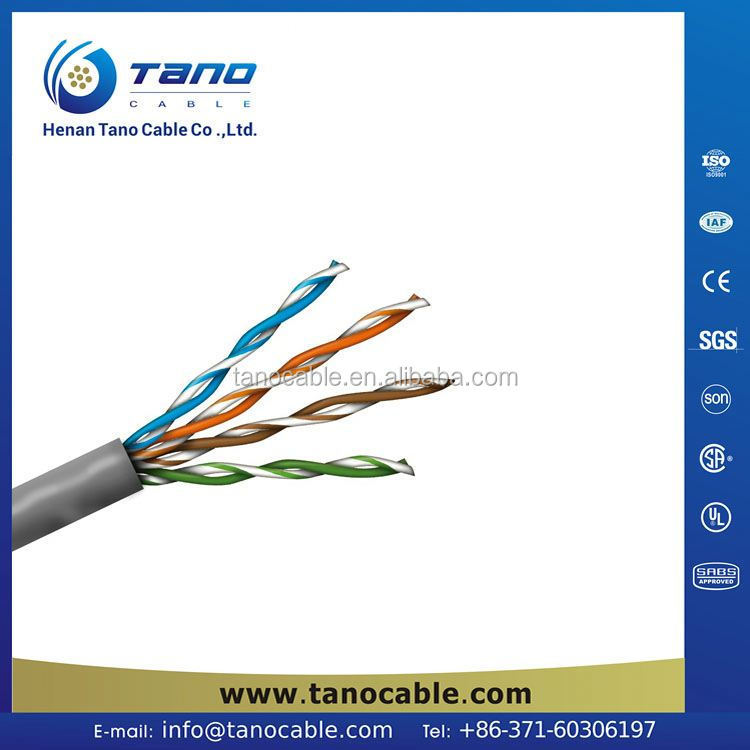 Cheap electrical wire 2016 new building wires thhn thwn for Electrical wiring new construction