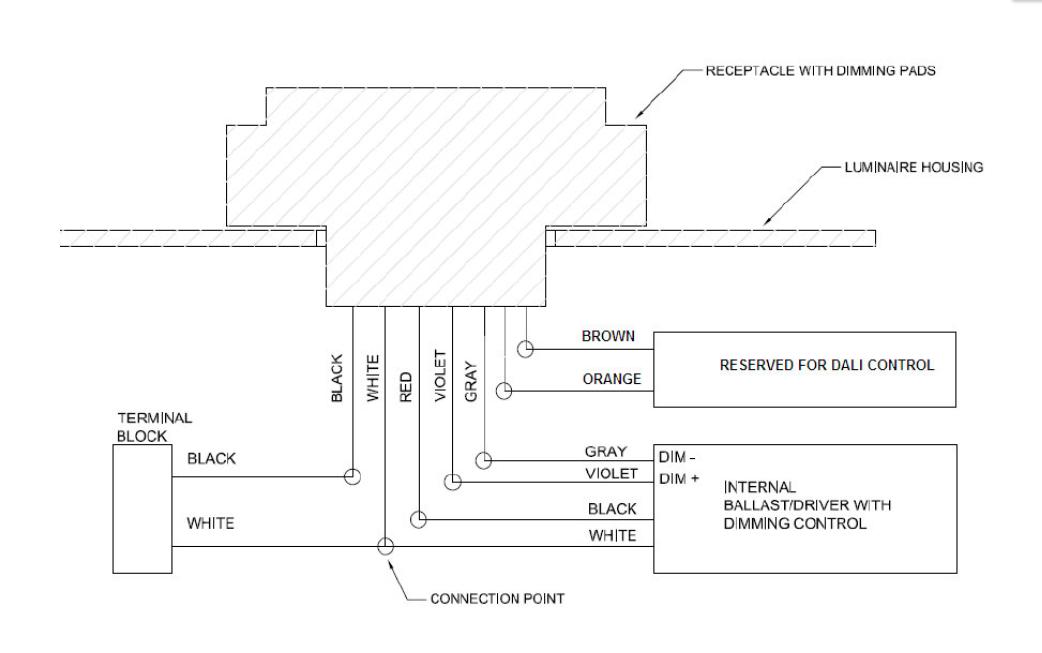 l6-30r receptacle wiring-diagram, standard receptacle wiring-diagram, l5-30r receptacle wiring-diagram, nema 14-50r wiring-diagram, nema twist plug and receptacle chart, 50 amp receptacle wiring-diagram, nema l14-30p wiring-diagram, nema 10-30r wiring-diagram, on nema receptacle wiring diagram 7 pin