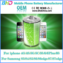 Alibaba China Mobile phone battery for samsung galaxy s3 cell phone battery