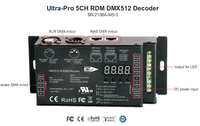RDM CV DMX Decoder Flicker Free Video Recording. Ideal for TV, stage and theater use.