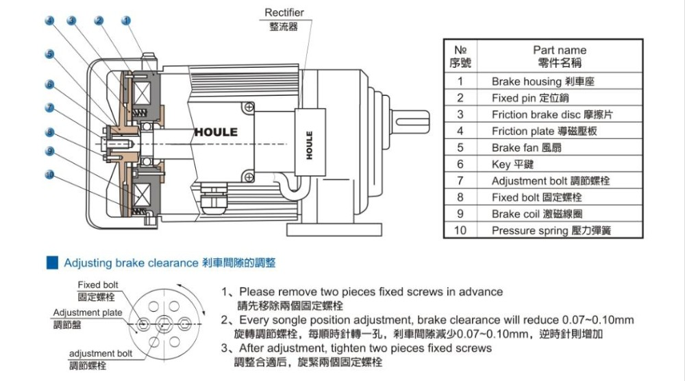 HOULE 0.2KW small reduction gearbox motor Horizontal Asynchronous Motor with brake AC motor with reducer